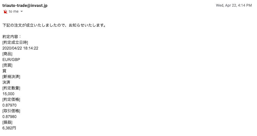 トライオートFXから来る決済通知のメール